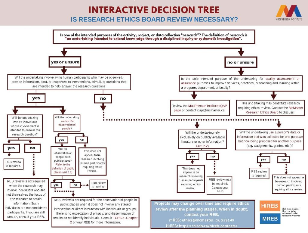 Interactive Decision Tree_final